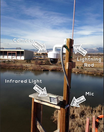 Colorado kamera